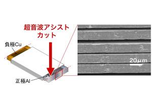2-002 Liイオンバッテリー(多層箔カット)