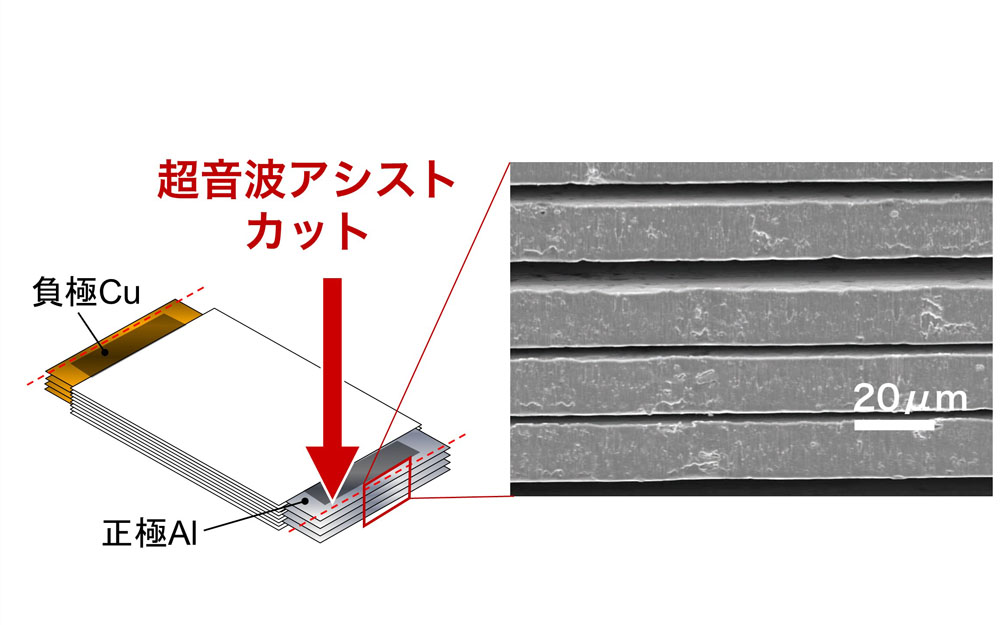 Liイオンバッテリー(多層箔カット)