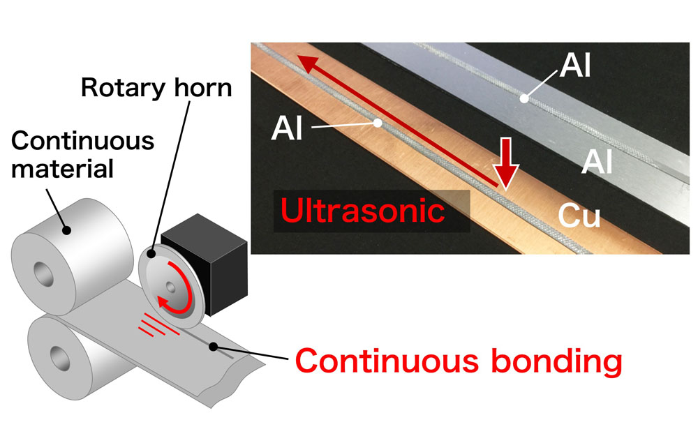 Continuous Metal Bonding