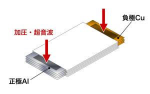 1-002 Liイオンバッテリー(多層箔)