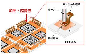 1-003 IGBTモジュール(端子接合)