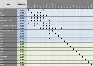 超音波融着適合表