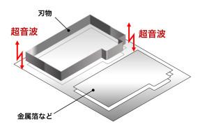 2-007 ダイセットレス金型で形状カット