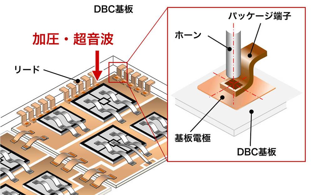 IGBTモジュール(端子接合)