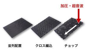 3-009 UDテープの各種積層