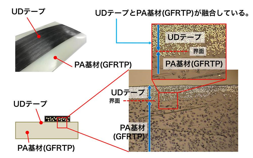 CFRTP-UDテープレイアップ