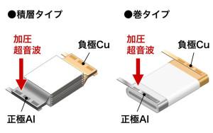 1-003 Liイオンバッテリー(多層箔接合)