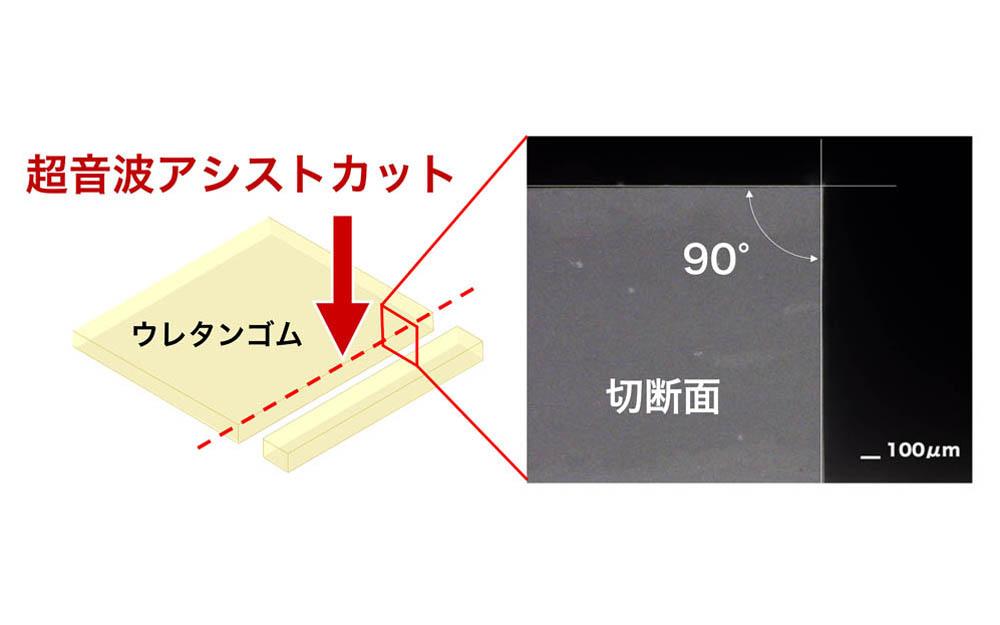 ウレタンシート(精密断面形状カット)