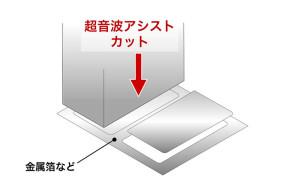 2-003 ダイセットレス金型で形状カット