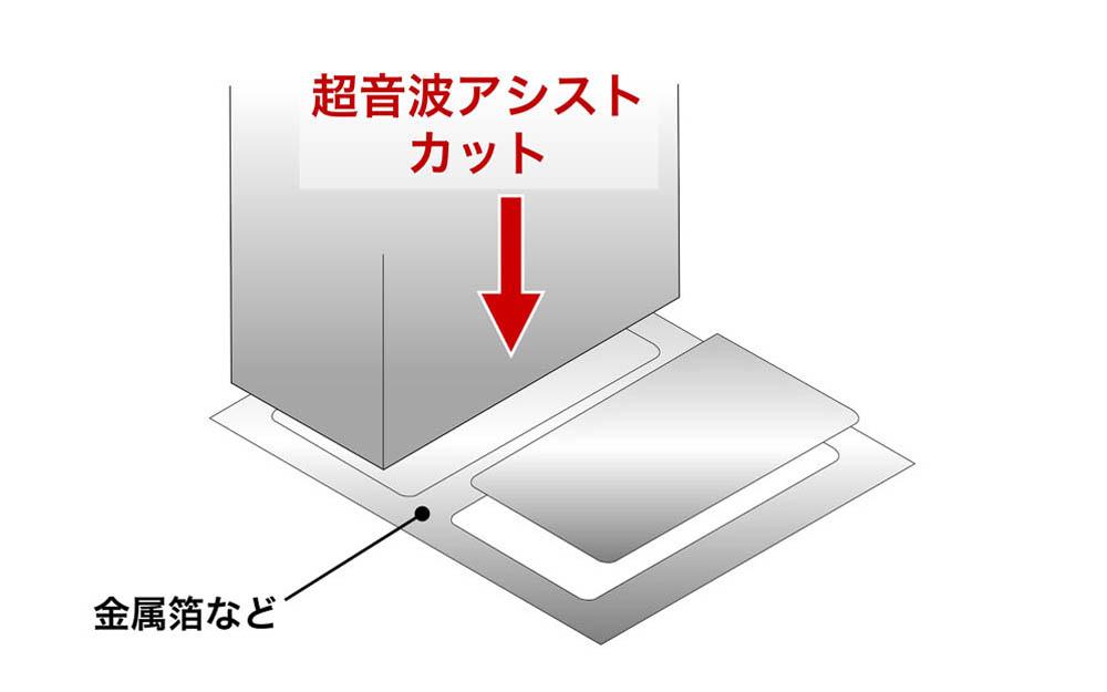 ダイセットレス金型で形状カット