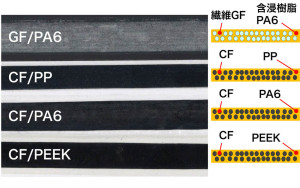 3-003 各種材料UDテープ