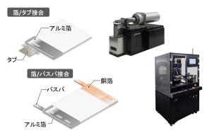 P-034 【注目】二次電池材料評価向け接合装置